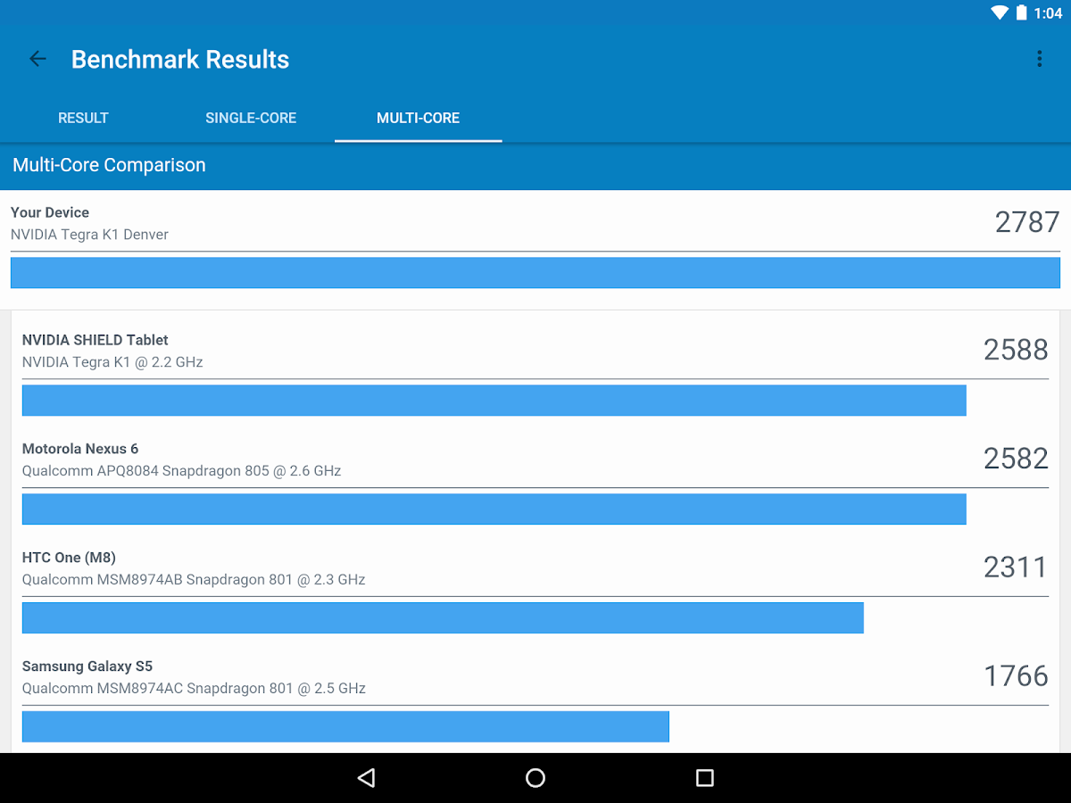 Geekbench 4 Screenshot 12