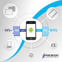 Screenshot of Paragon exFAT, NTFS & HFS+