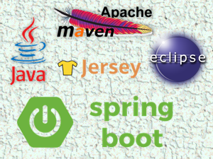 Developing REST Services using Spring Boot | Microservices Tutorials