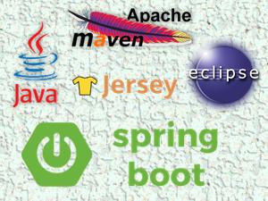 All Programming Tutorials
