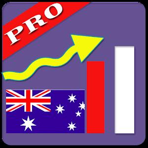 ASX Stock Screener Pro For PC / Windows 7/8/10 / Mac – Free Download