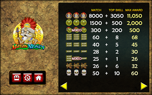 Mayan Money Slots - screenshot