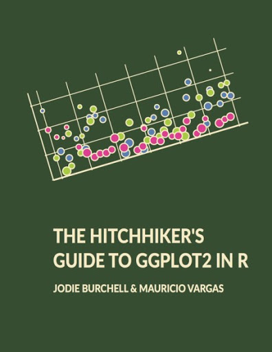 The Hitchhiker's Guide to Ggplot2 in R