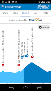 Amgen Tour of California - screenshot