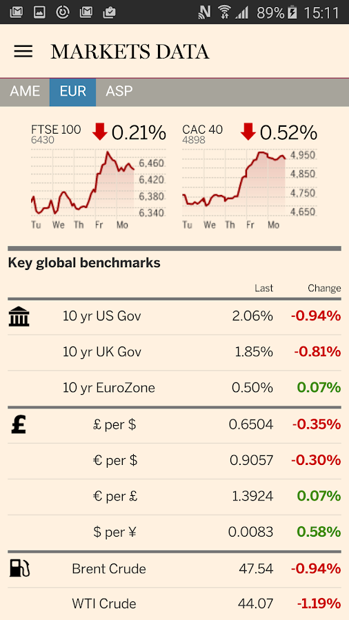Financial Times Screenshot 6