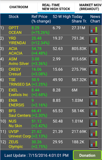 US Stock Tracker: Real-Time - screenshot