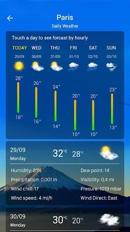 Weather forecast Screenshot