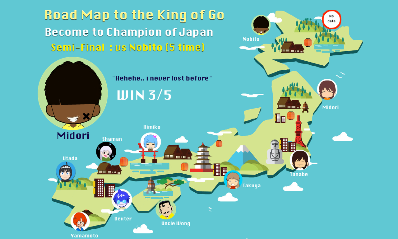 The King of Go Screenshot 3