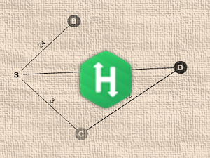 Sum And Difference Hackerrank