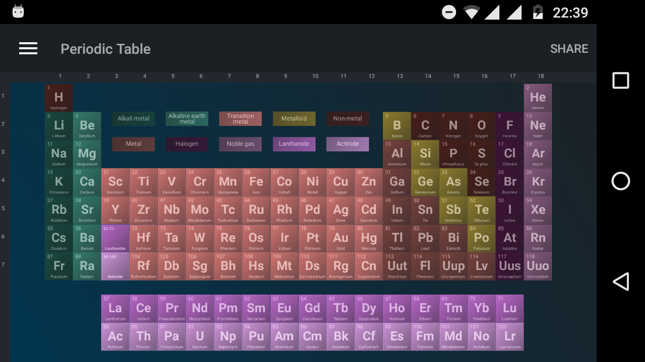Periodic Table Screenshot 0