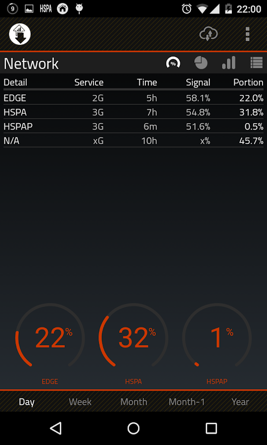 2G 3G 4G LTE Network Monitor Screenshot 3