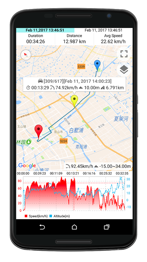 Digital Dashboard GPS Pro Screenshot 4