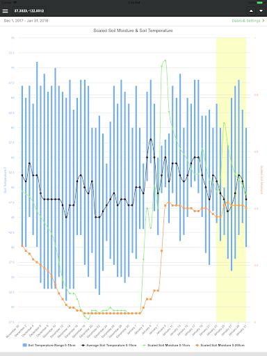 WeatherPlot(™) Mobile screenshot 7