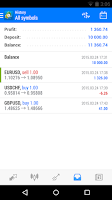 Screenshot of MetaTrader 4