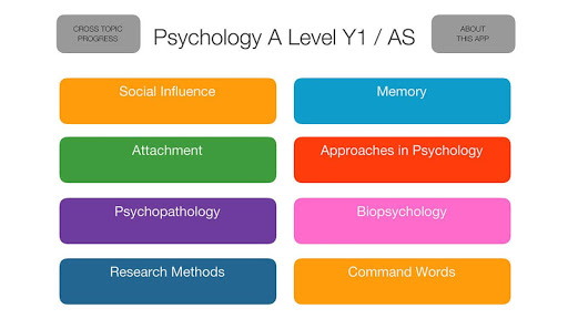 Psychology AQA A level Y1 / AS Apk Download Free for PC, smart TV
