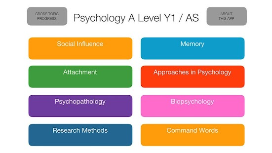 Psychology AQA A level Y1 / AS - screenshot