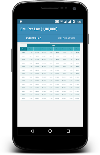 EMI Calculator screenshot 7