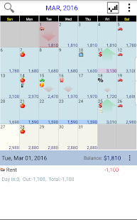 Budget Calendar screenshot for Android