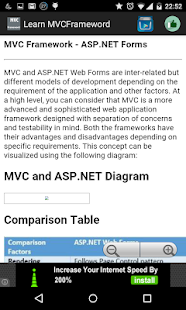 Learn MVC Framework - screenshot