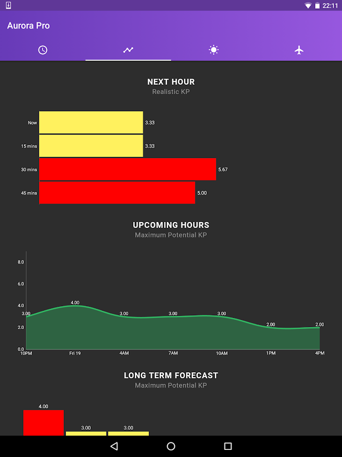 My Aurora Forecast Pro Screenshot 7
