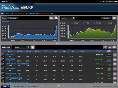 TradeSmart@LKP Tab- screenshot thumbnail