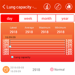 iCare Lung Capacity Pro Screenshot 9