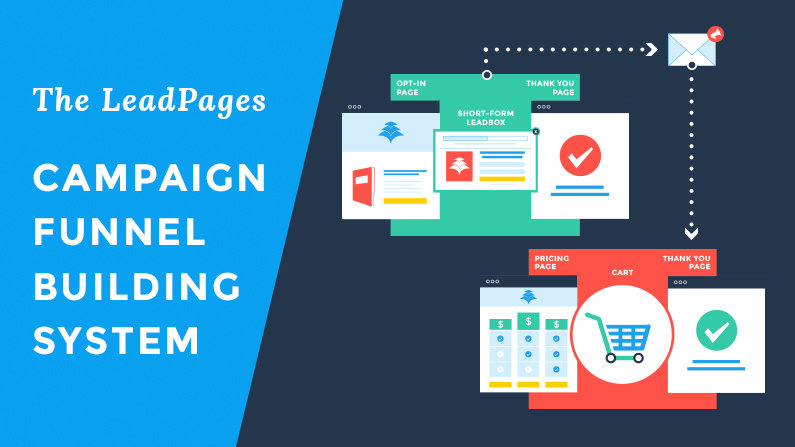 Campaign Funnel Building System