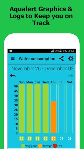 Aqualert:Water Intake Tracker &Reminder Google Fit screenshot 3