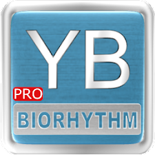 Your Biorhythm Pro