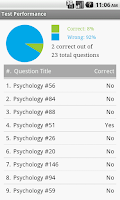 Screenshot of CLEP Psychology Exam Prep