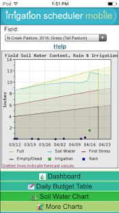 Irrigation Scheduler Mobile - screenshot