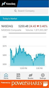 NASDAQ Quotes screenshot for Android