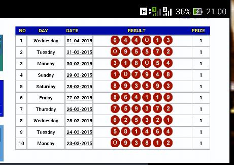Data Togel Singapura, Data Togel Hongkong, Data Togel sydney Togel Live
