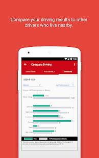 Drive Safe & Save™ Hack, Cheats & Hints   cheat-hacks com