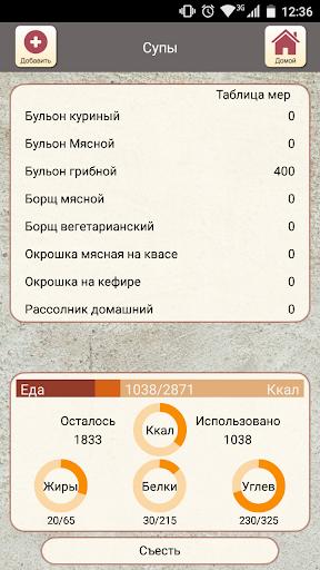 IDiet - screenshot