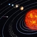 Solar system APK for Bluestacks