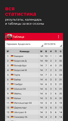 Бавария+ Sports.ru - screenshot