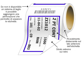 PSL senza liner