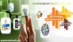 Custom Web Development Services  Grapheneinfosoft