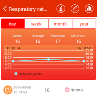 iCare Respiratory Rate Pro Screenshot 10