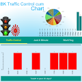 Free BK Traffic Control cum Chart APK for Windows 8