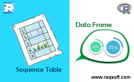 The difference Between esProc's Sequence Table Object and R's Data Frame on data processing