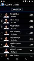 Screenshot of Sports Alerts - MLB edition