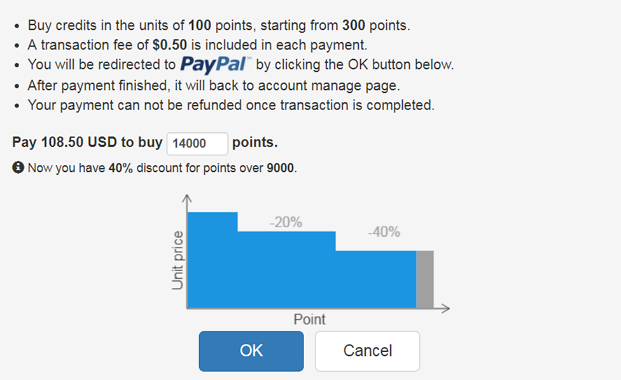 image of stepped pricing