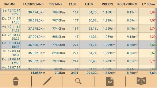 HB-Spritverbrauch - screenshot