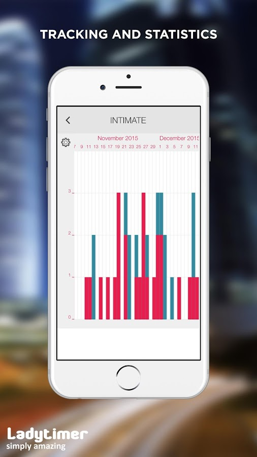 LADYTIMER Period Tracker Screenshot 3