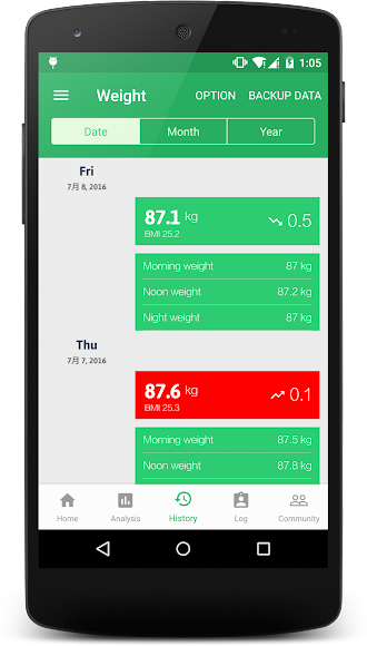 Weight Track Assistant - BMI 3.6.1.2 [Unlocked]