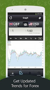 Forex currency converter google
