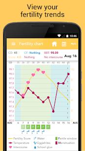 App Ovia Fertility Tracker APK for Windows Phone