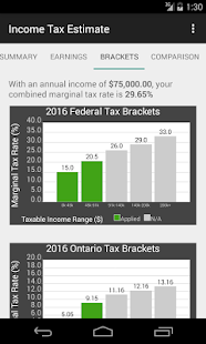 Lastest Canadian Income Tax Calculator APK